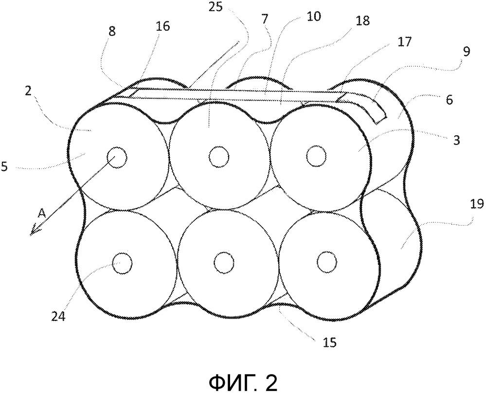 Упаковка, содержащая рулоны абсорбирующего материала
