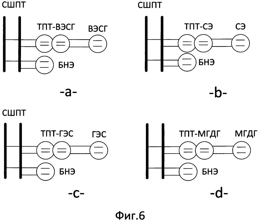 Трансформатор постоянного тока (тпт) и способ функционирования тпт (варианты)