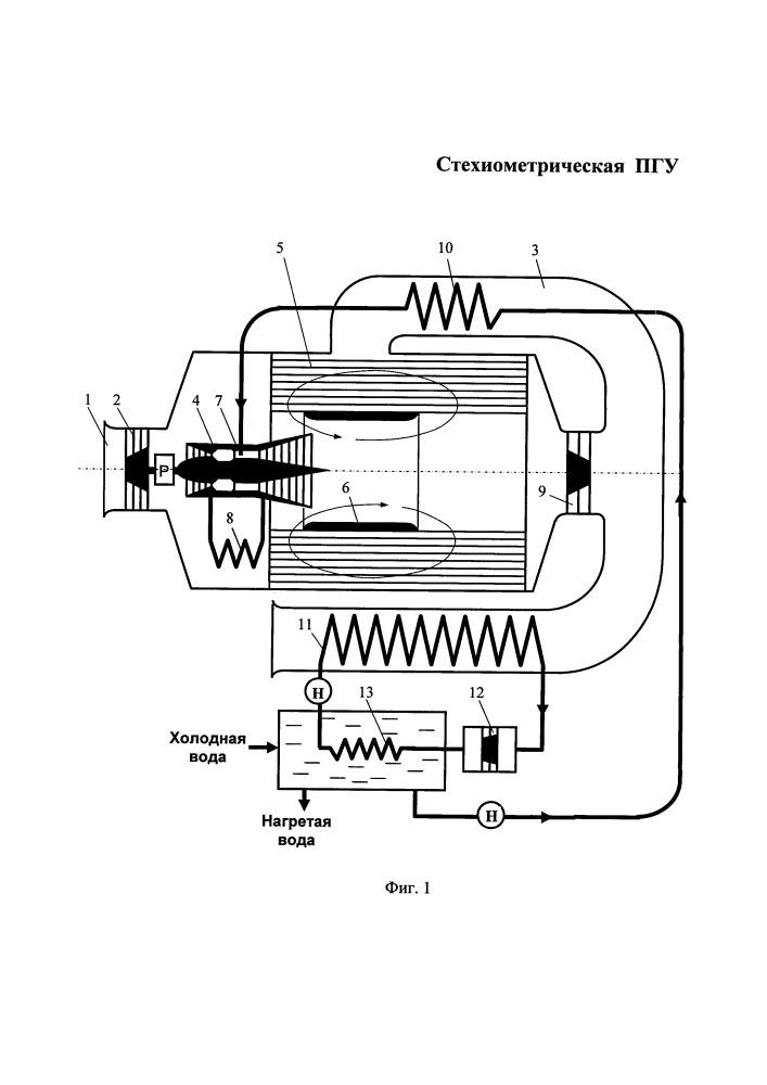 Стехиометрическая парогазовая установка