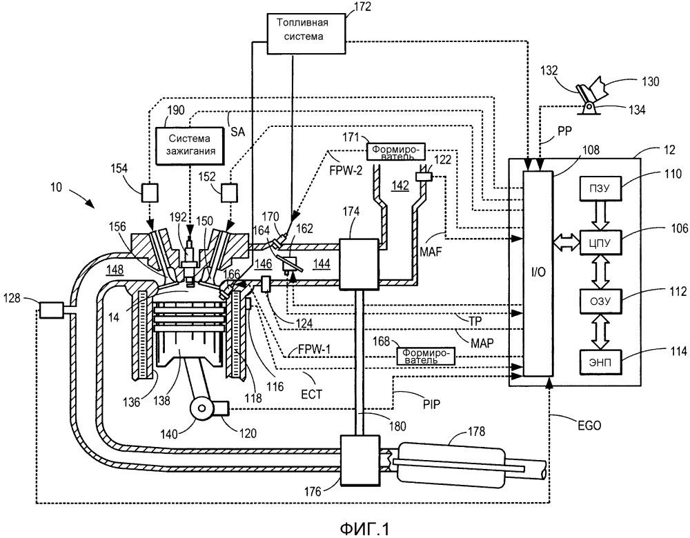 Способ для двигателя с турбонаддувом (варианты)
