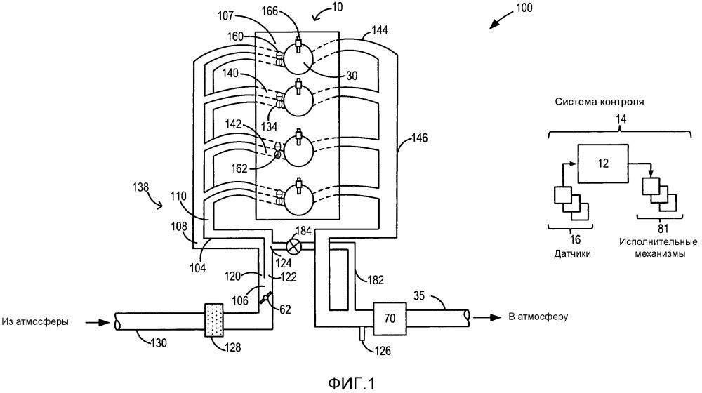 Способ и система для управления egr (рециркуляция отработавших газов)