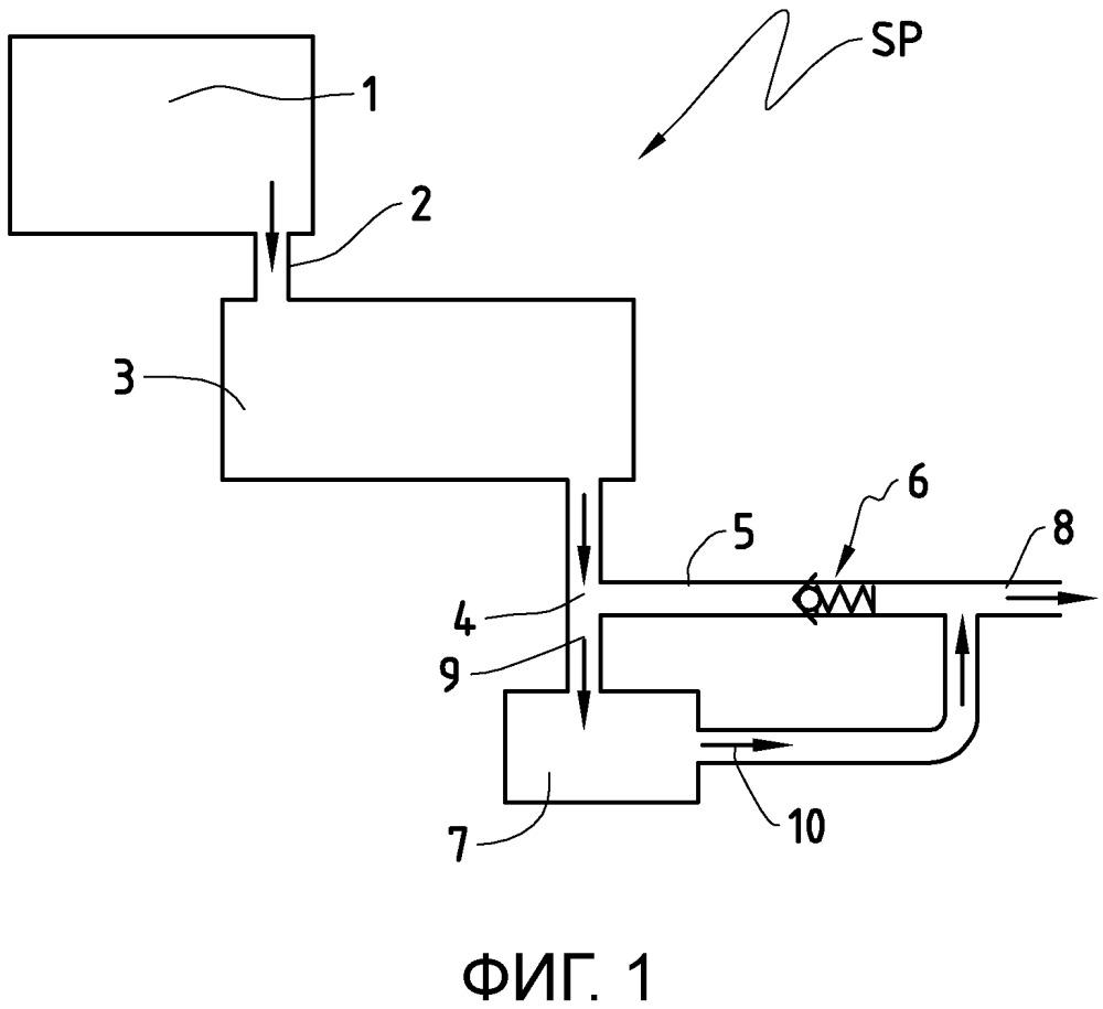 Способ откачивания в системе вакуумных насосов и система вакуумных насосов