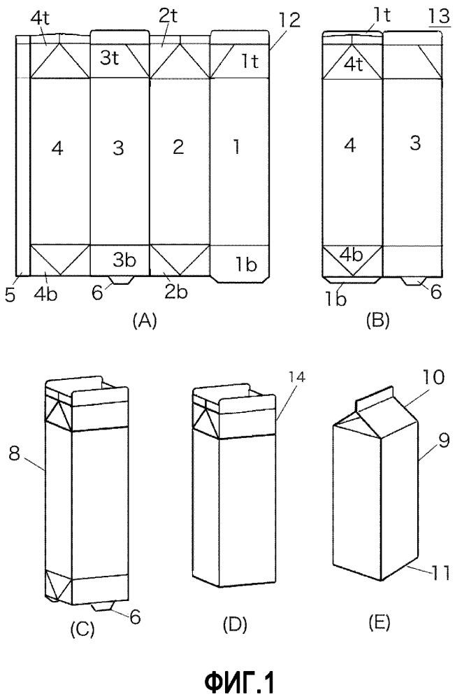 Упаковка и наполнительное устройство, бумажная емкость и заготовка