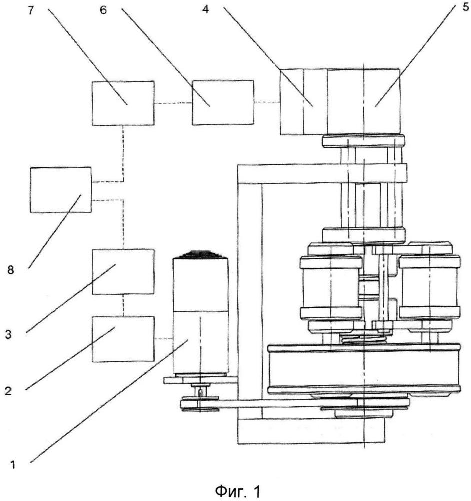 Привод сверхэнергетической роторно-пульсационной мельницы