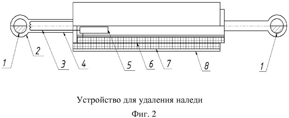 Способ и устройство для удаления наледи с проводов линий электропередачи