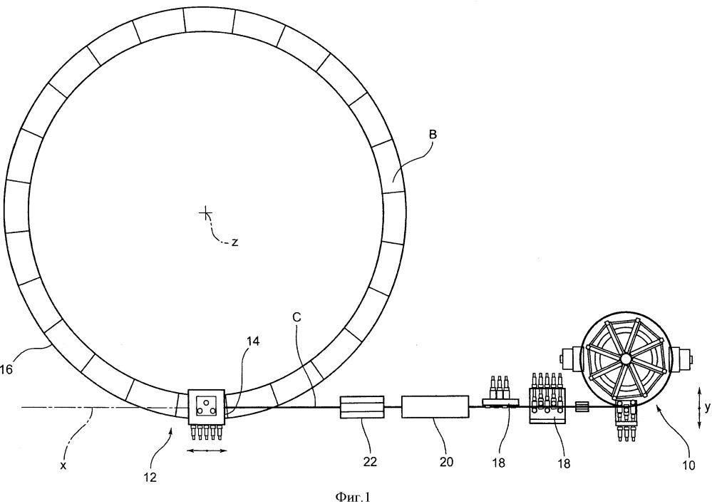 Приспособление и способ для изгиба и наматывания проводников тока для изготовления сверхпроводящих катушек