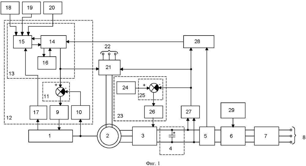 Автономная электростанция переменного тока