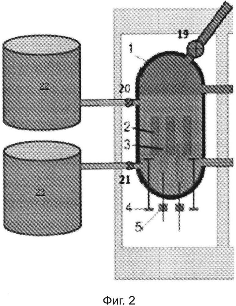 Способ и система для аварийного и резервного охлаждения ядерного топлива и ядерных реакторов