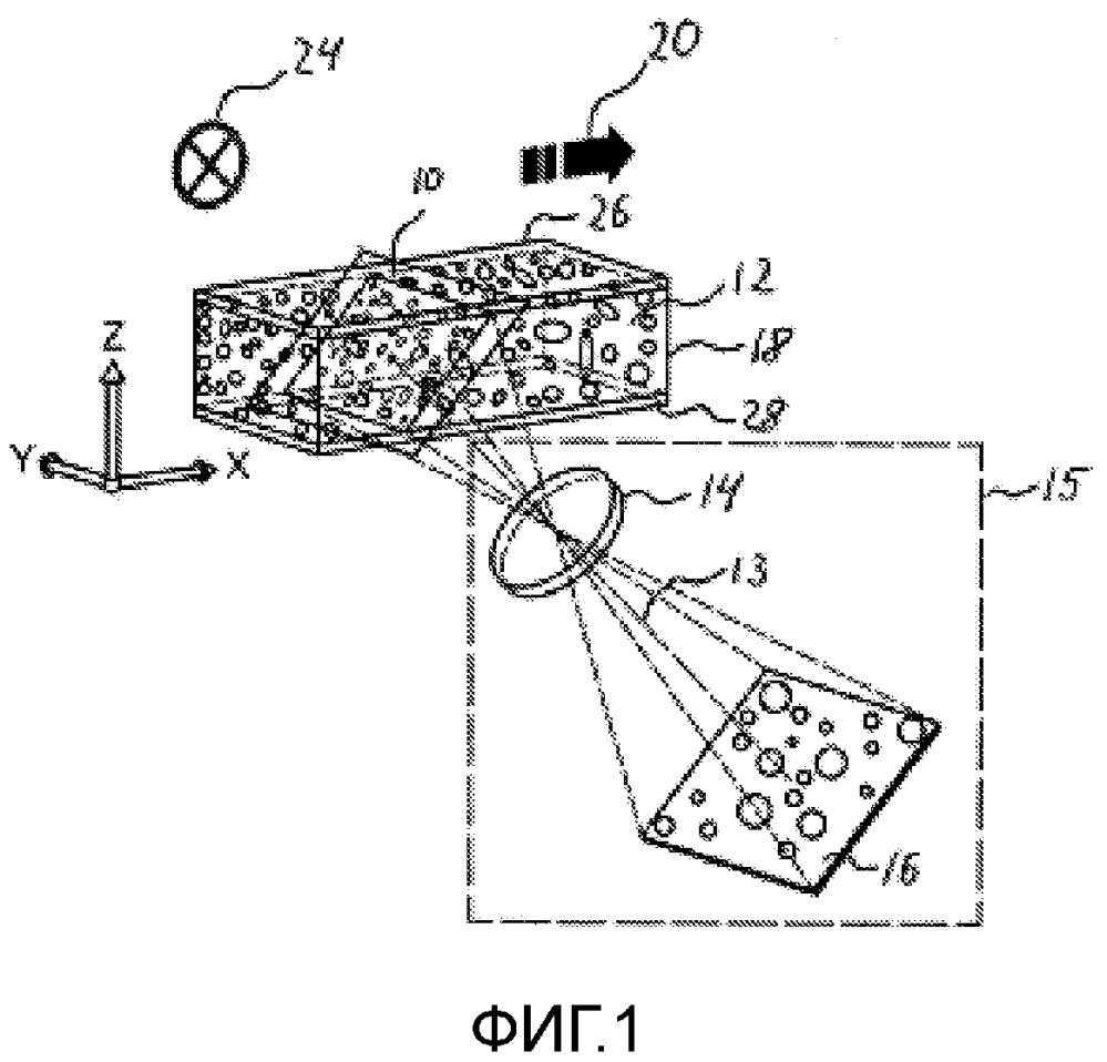 Оптическая система и способ для анализа в реальном времени жидкого образца