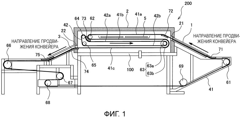 Многоступенчатая машина для пропаривания