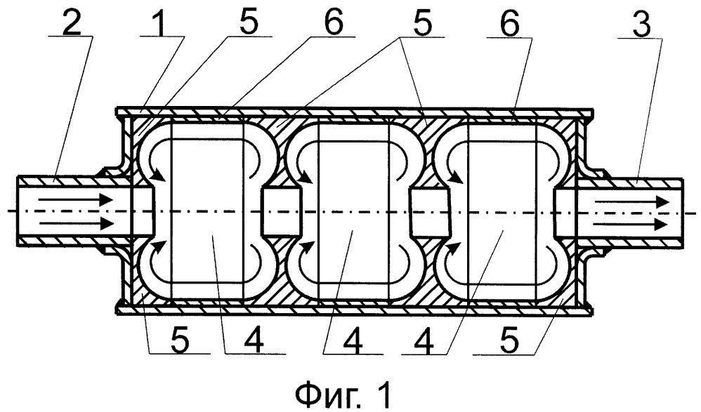 Глушитель выпускной системы двигателя внутреннего сгорания