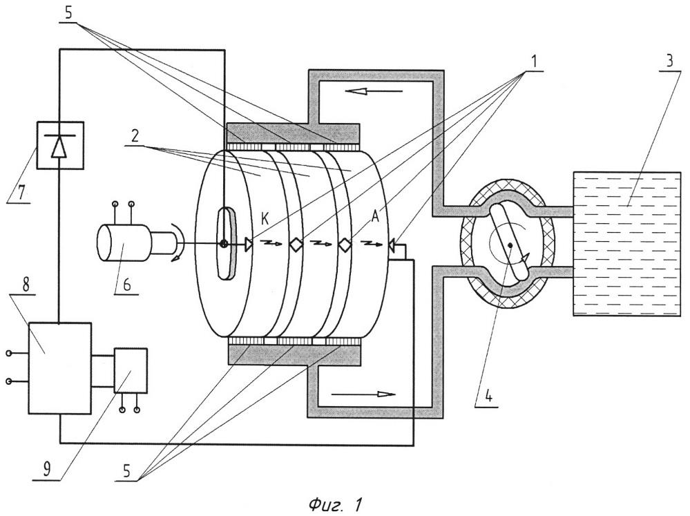 Двигательная установка с импульсным электрическим реактивным двигателем