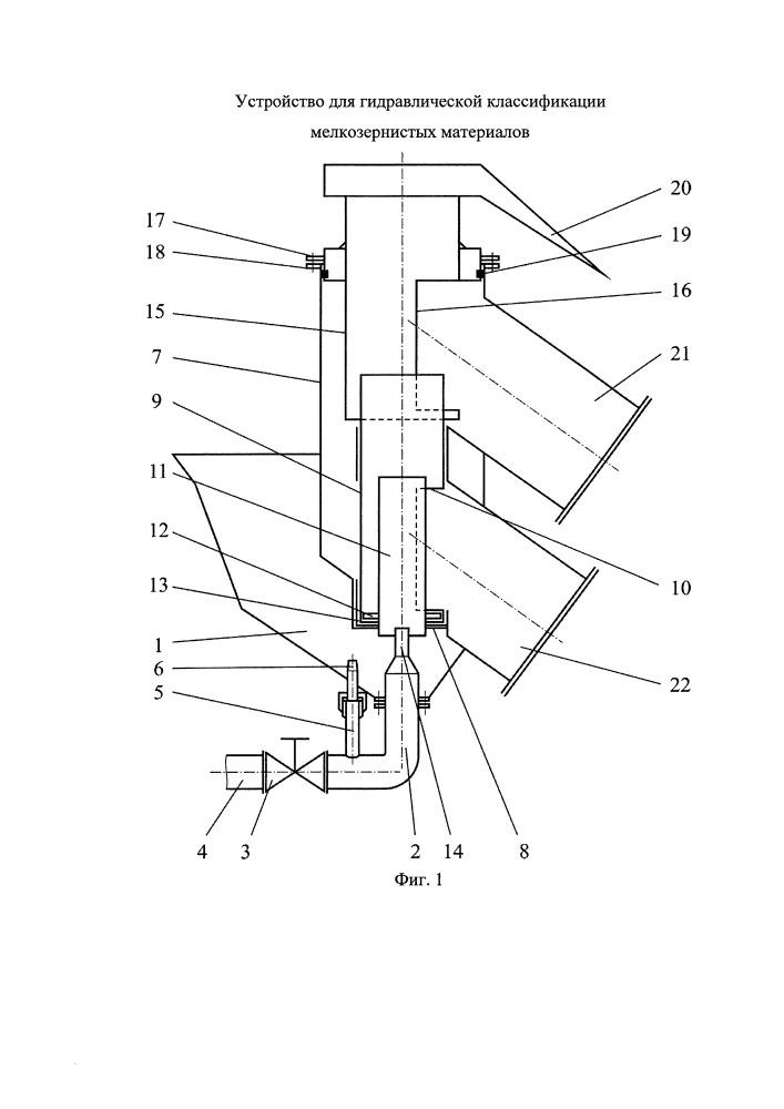 Устройство для гидравлической классификации мелкозернистых материалов