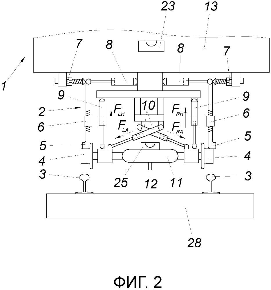 Способ калибровки устройства для измерения рельсовых путей