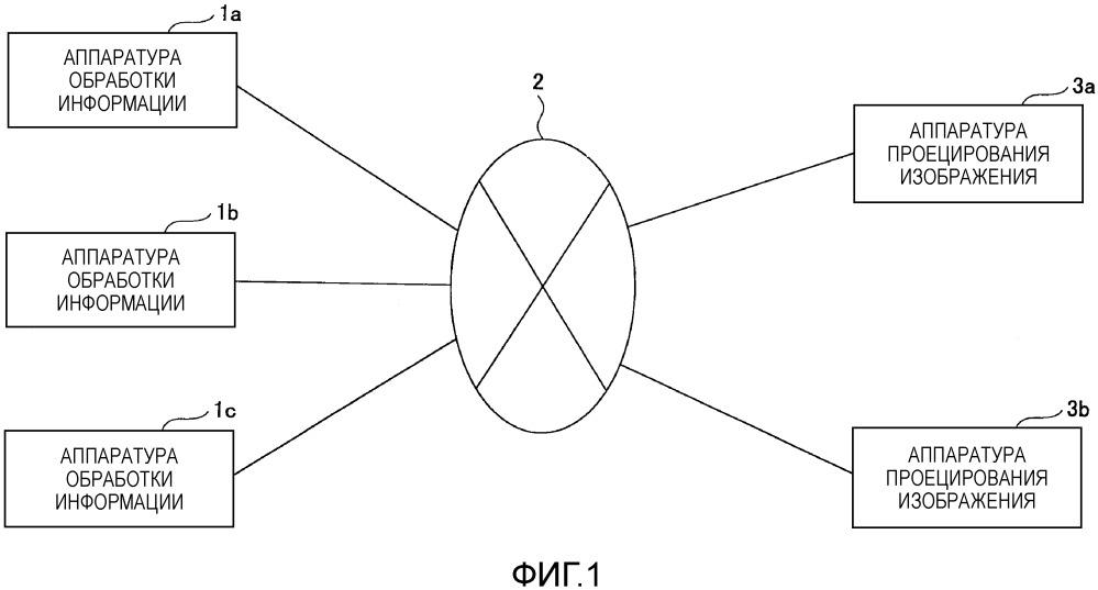 Система отображения изображения