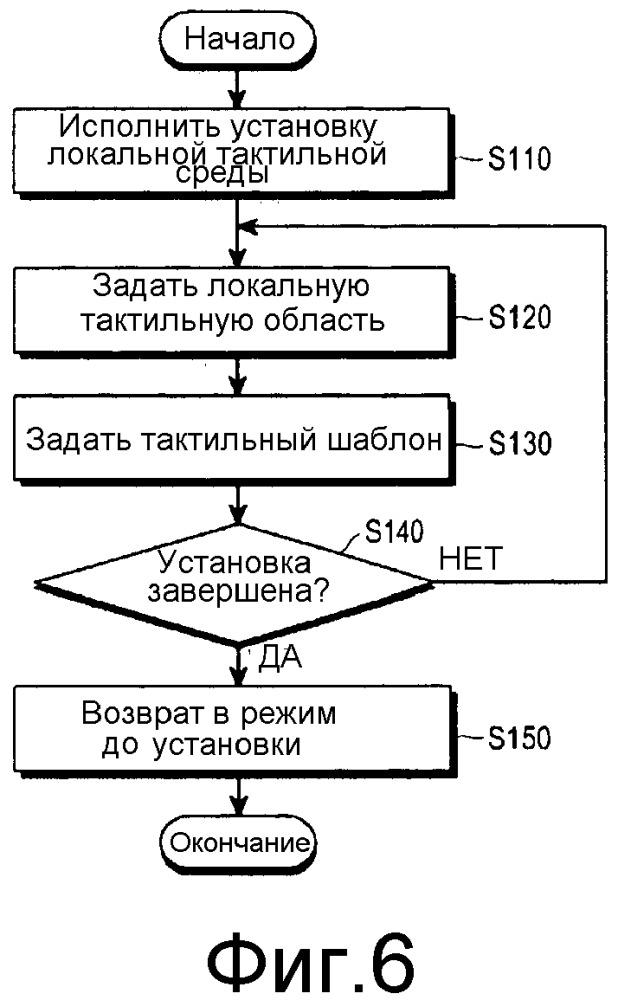 Способ обеспечения тактильного эффекта в портативном терминале, машинно-считываемый носитель и портативный терминал