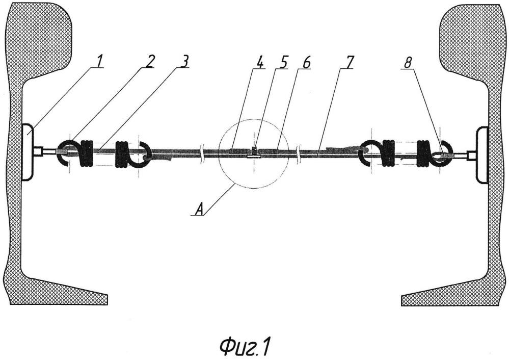 Способ выявления участков с нестабильной шириной рельсового пути и устройство для его осуществления