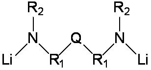 Дилитиевый инициатор для анионной (со)полимеризации, способ его получения, способ получения диеновых каучуков на его основе