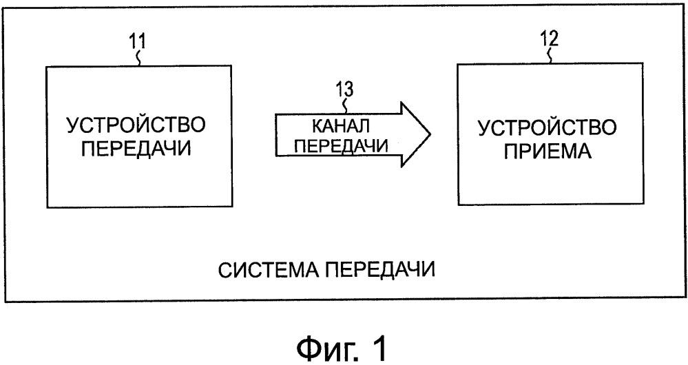 Устройства обработки данных и способы обработки данных