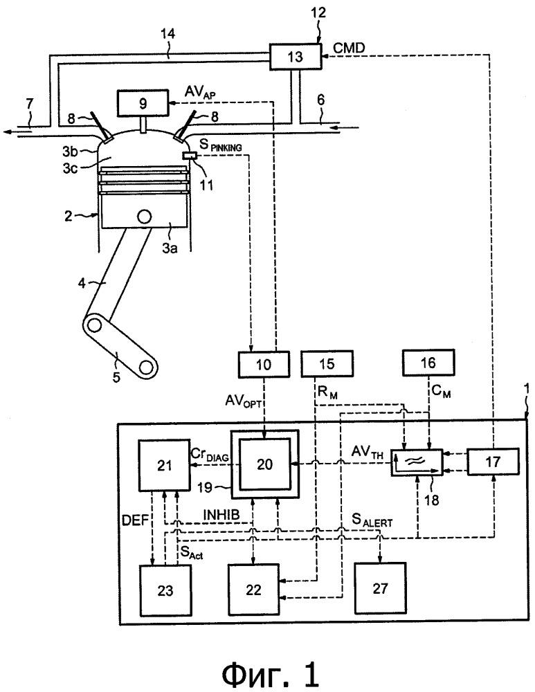 Устройство и способ контроля работы клапана рециркуляции выхлопных газов с помощью механизма опережения зажигания