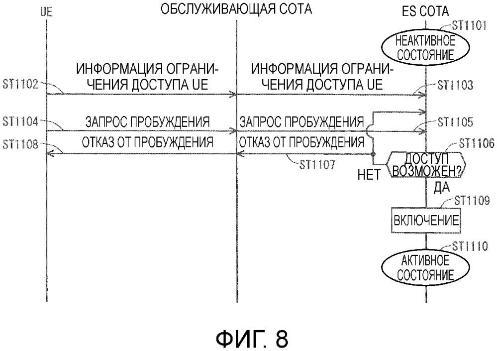 Система связи