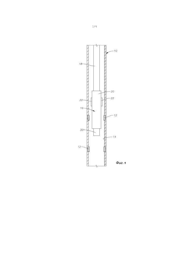 Система и способ управления электроприводными буровыми инструментами и датчиками для гибких труб