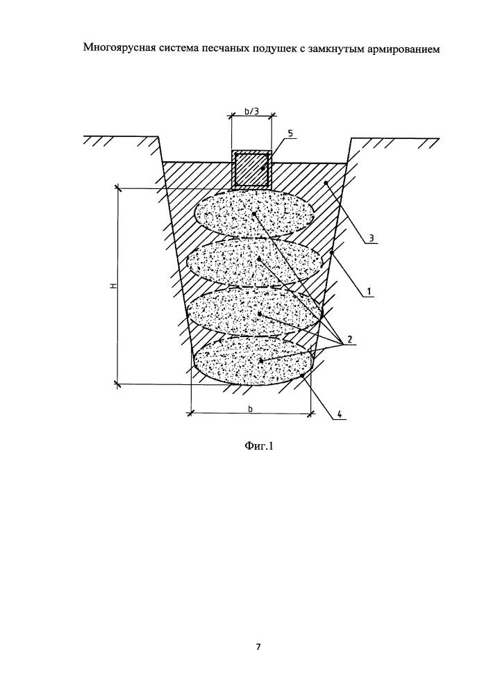 Многоярусная система песчаных подушек с замкнутым армированием
