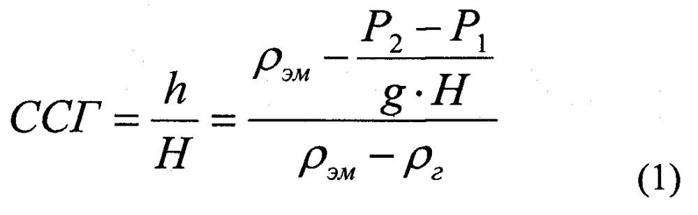 Способ оценки содержания свободного газа на приеме скважинного насоса