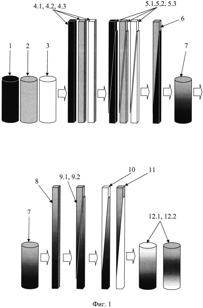 Способ изготовления слитка переменного состава для исследования свойств сталей в зоне сварного шва, защищенного слоем наплавки