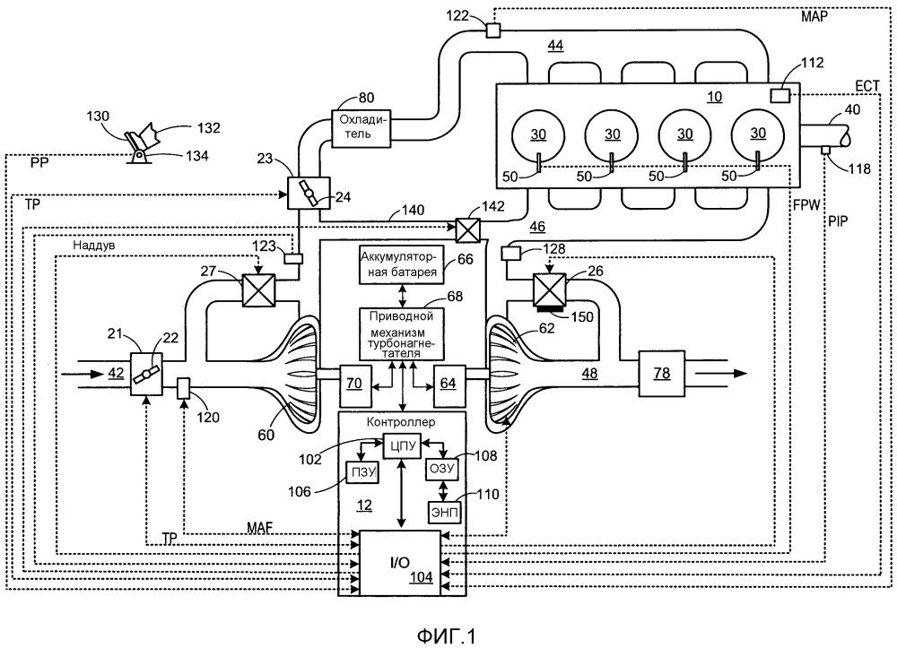 Способ приведения в действие клапана перепускной заслонки турбонагнетателя и система турбонагнетателя в двигателе внутреннего сгорания (варианты)