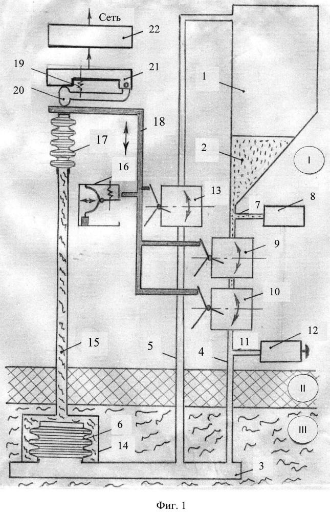 Гидроэлектростанция для арктических широт