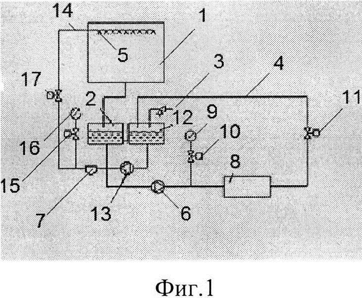 Система оборотного водоснабжения с градирнями, имеющими раздельные гидравлические контуры приготовления и потребления воды