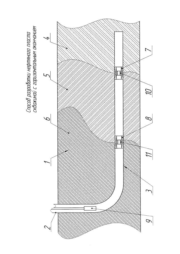 Способ разработки нефтяного пласта скважиной с горизонтальным окончанием