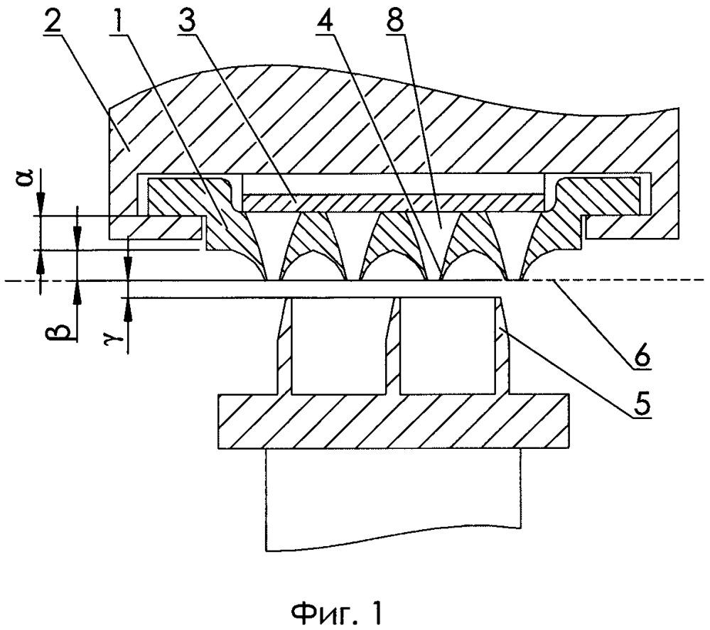 Уплотнение паровой турбины