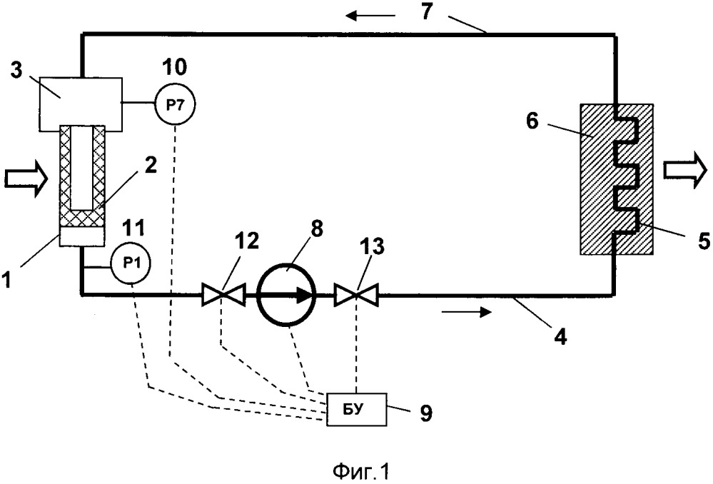 Система терморегулирования на базе двухфазного теплового контура