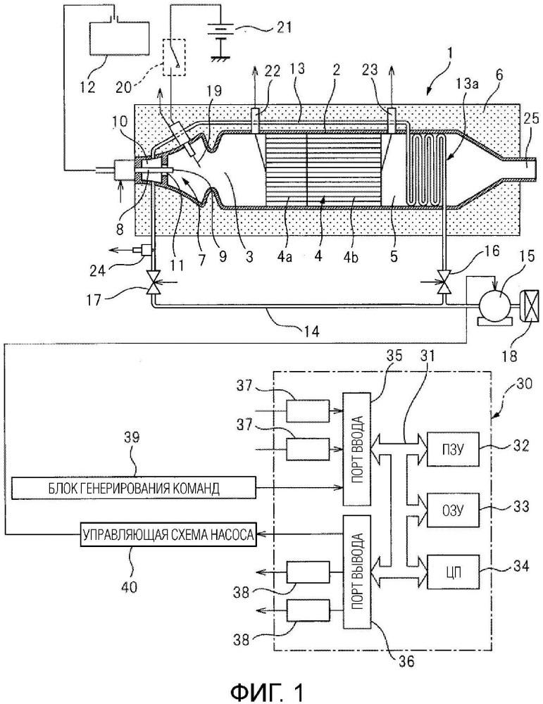 Устройство для генерирования тепла и водорода