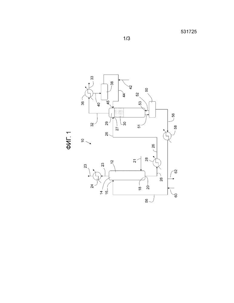 Оптимизация конфигурации питания отпарной колонны для регенерации обогащенного/обедненного растворителя