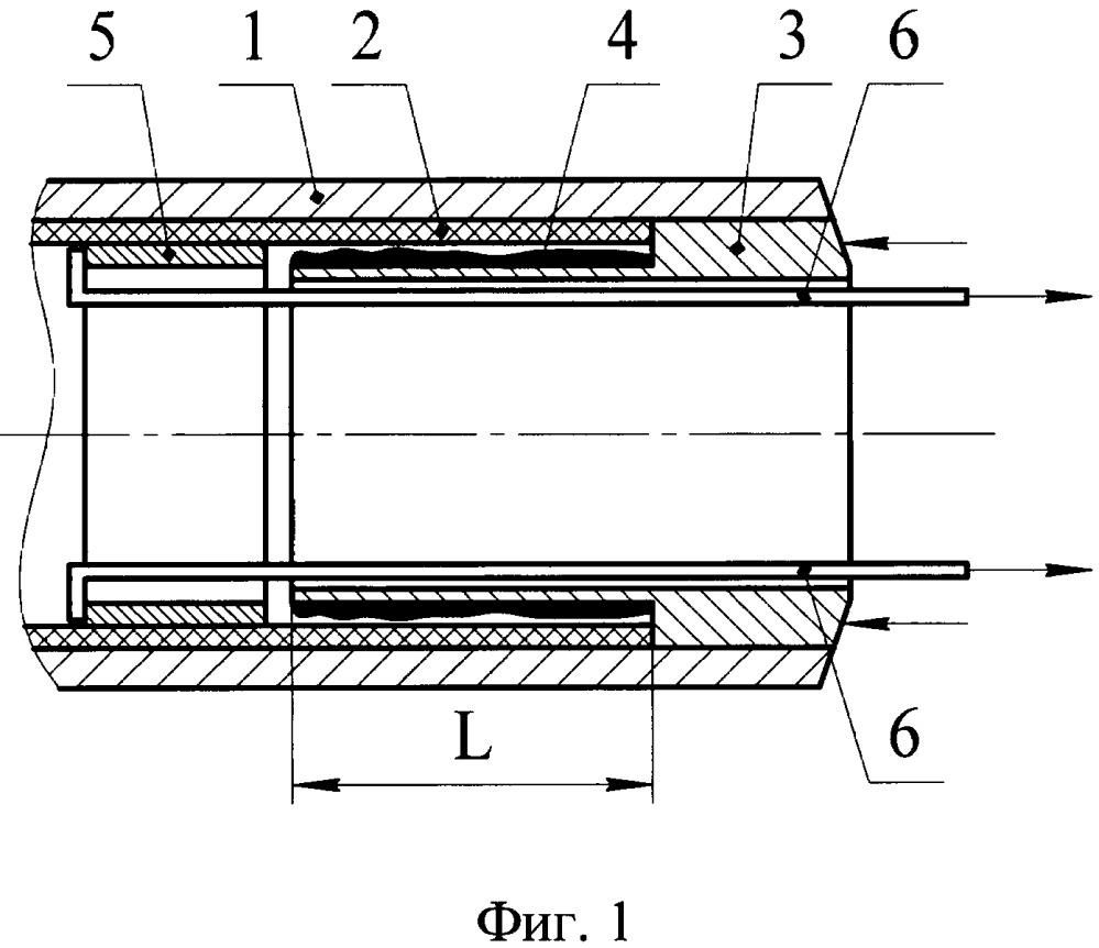 Способ фиксации внутренней пластмассовой трубы на концах металлической футерованной трубы