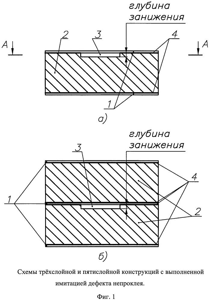 Способ имитации дефекта непроклея в многослойных конструкциях