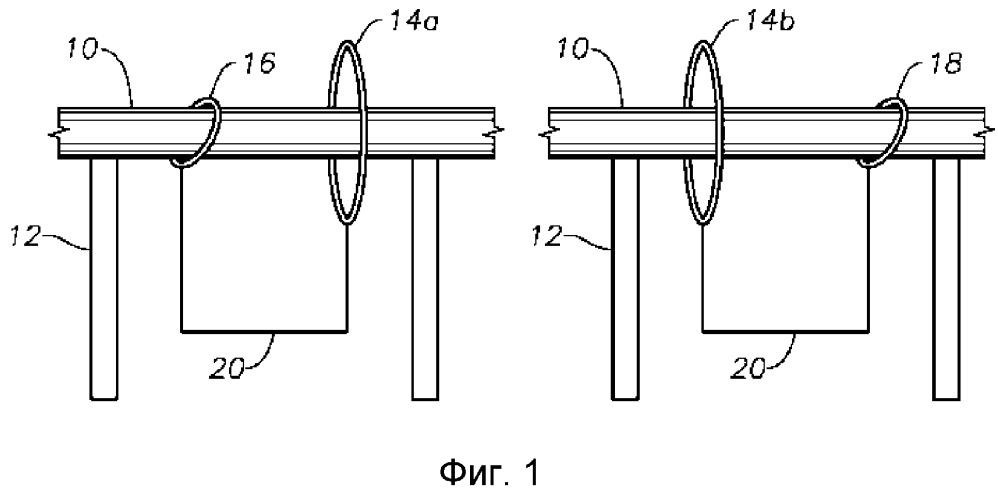 Поверхностная калибровка прибора скважинного каротажа сопротивления