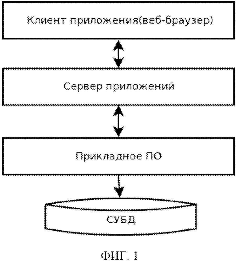 Автоматизированная система медицинского учреждения