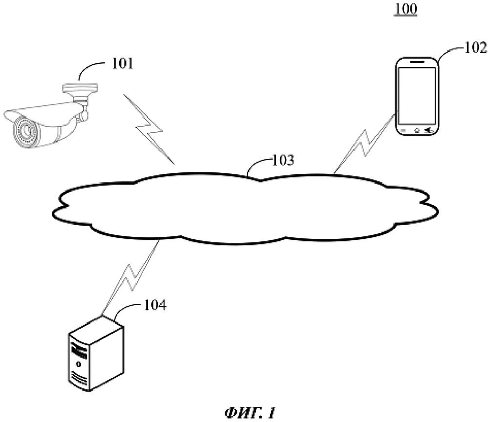 Способ и устройство вывода изображения