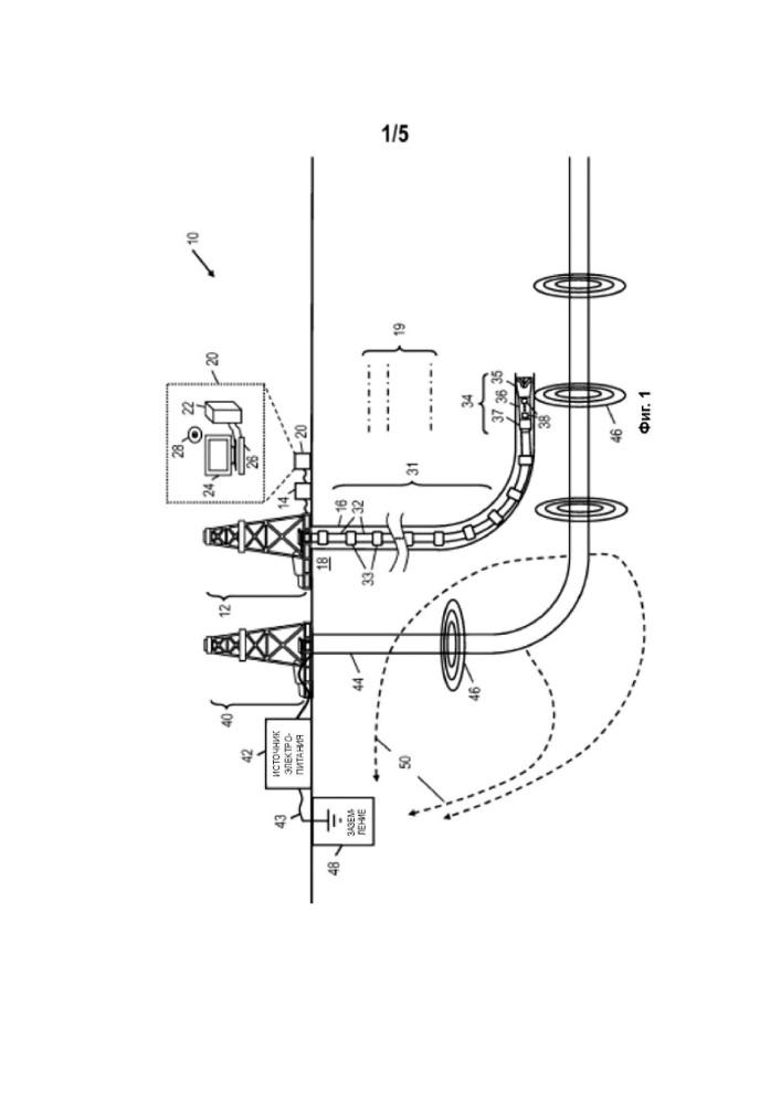 Способы и системы дальнометрии на основе поверхностного возбуждения с использованием настраиваемого заземляющего устройства