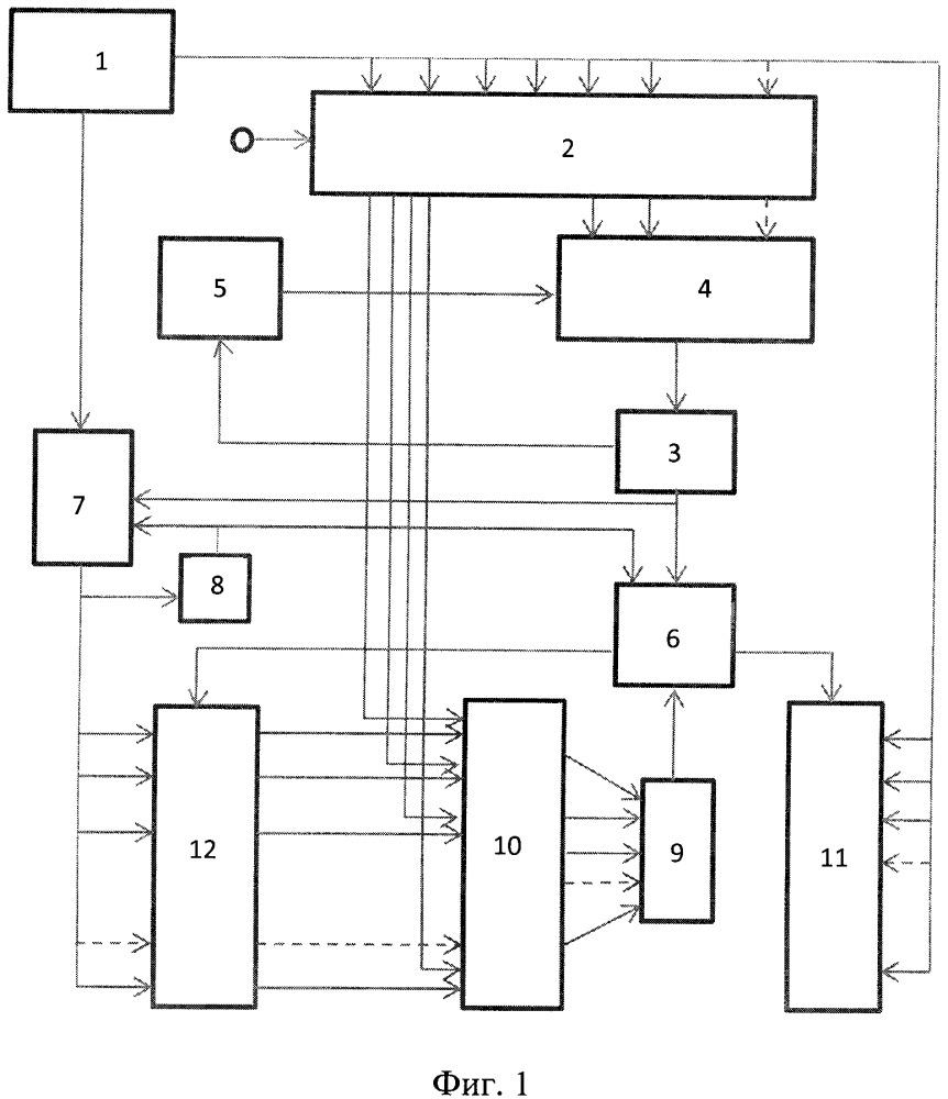 Устройство обнаружения нелинейных кодовых последовательностей