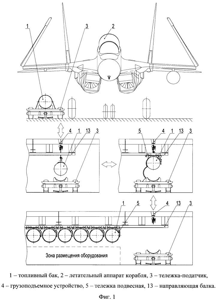 Устройство и способ корабельного хранения и подачи авиационных топливных баков на подволоке