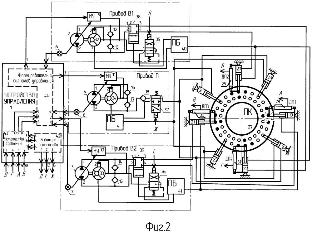 Электрогидравлическая система управления поворотным кольцом стартового ракетного комплекса