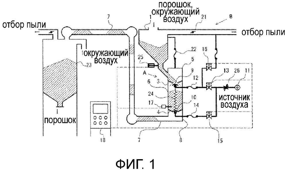 Резервуар под давлением, а также устройство и способ для подачи порошка в трубопровод для перемещения порошка