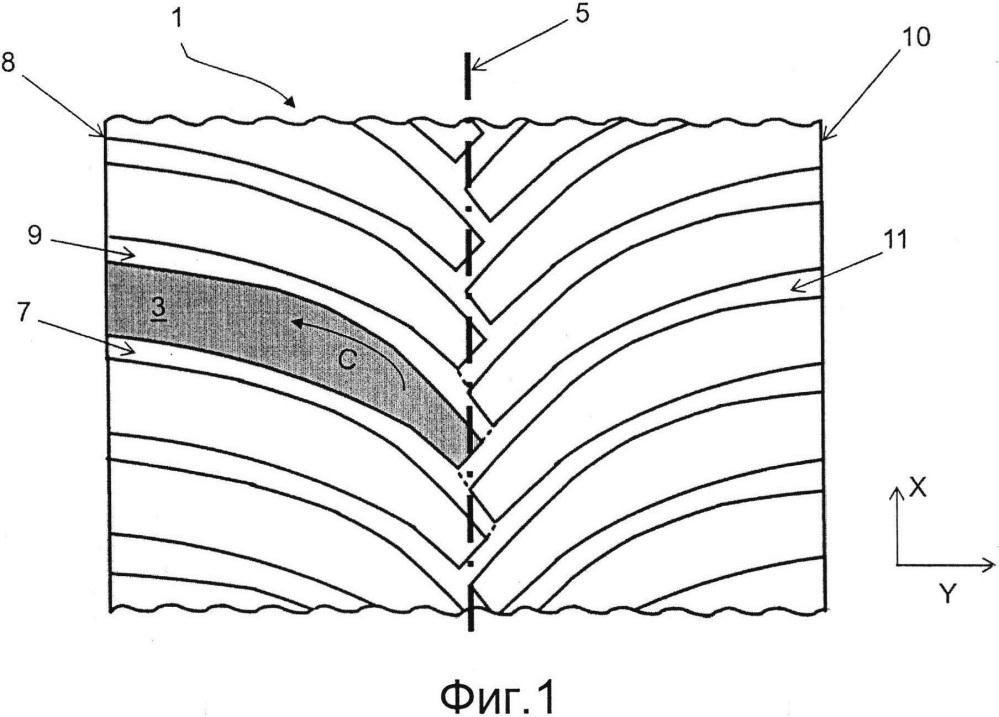Протектор, содержащий направленный рисунок протектора