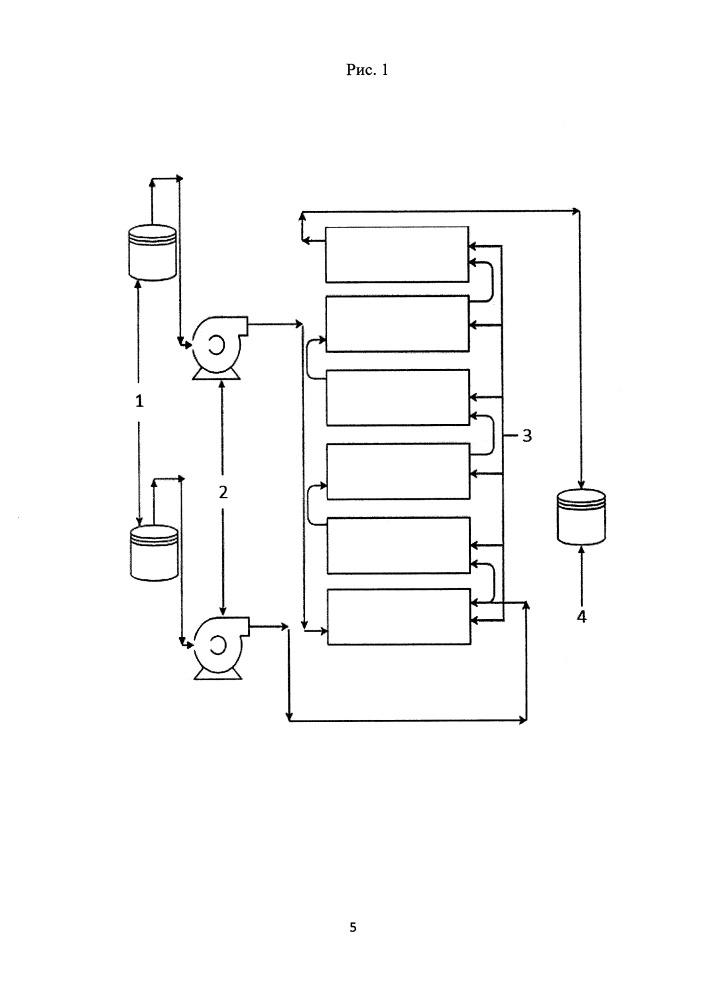 Реактор для непрерывного перемешивания жидких растворов