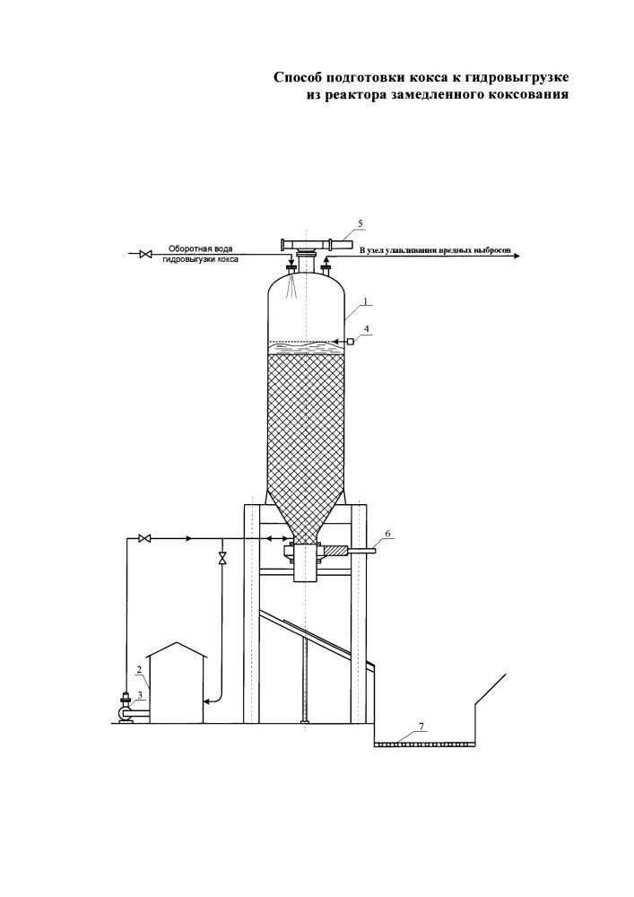 Способ подготовки кокса к гидровыгрузке из реактора замедленного коксования